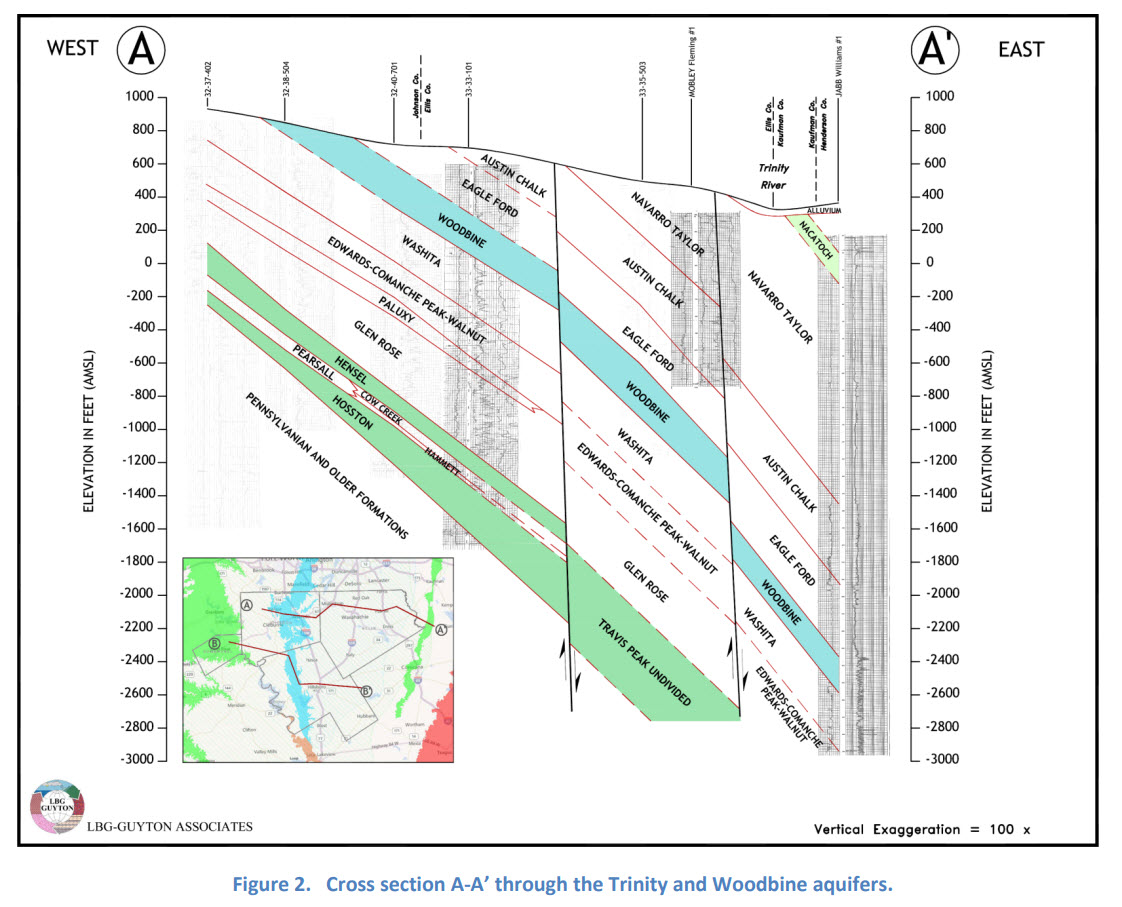 Figure 2. Cross section A-A through the Trinity and Woodbine aquifers